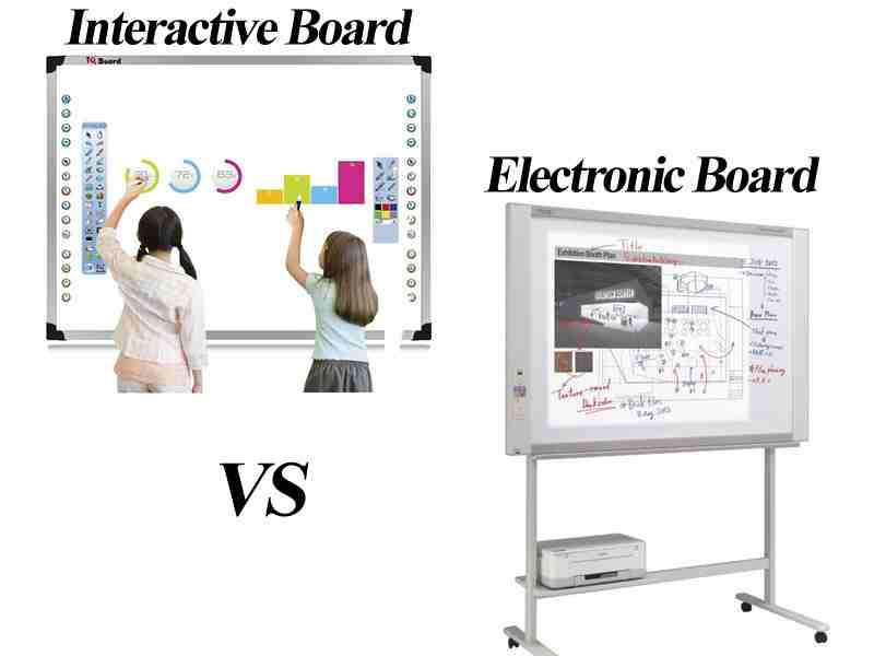 PErbedaan Electronic Board VS Interactive Board